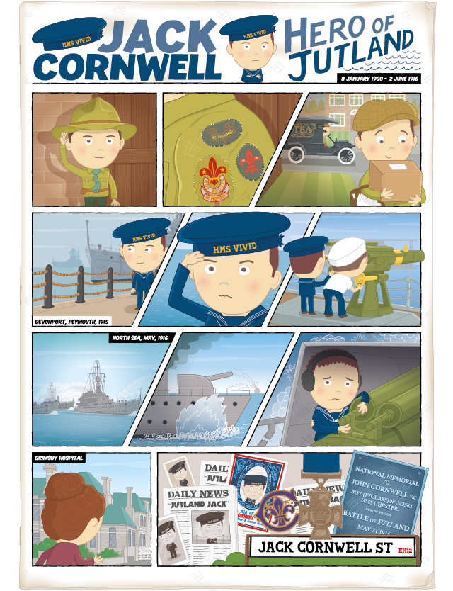 Jack Cornwell – Hero of Jutland